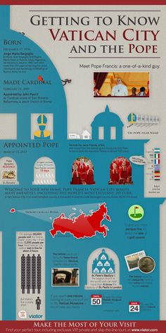 Cool INFOGRAPHIC: Getting to know Vatican City and the Pope. Not catholic but still interesting. History buff.