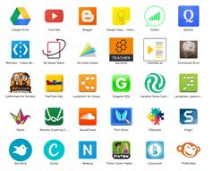 OneScreen of Apps for the Chromebook Classroom - ThingLink
