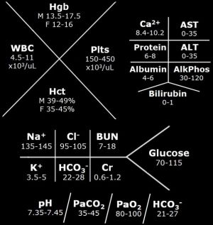 Lab values Quick reference   Nursing ~ Molecular Biology   Pinterest