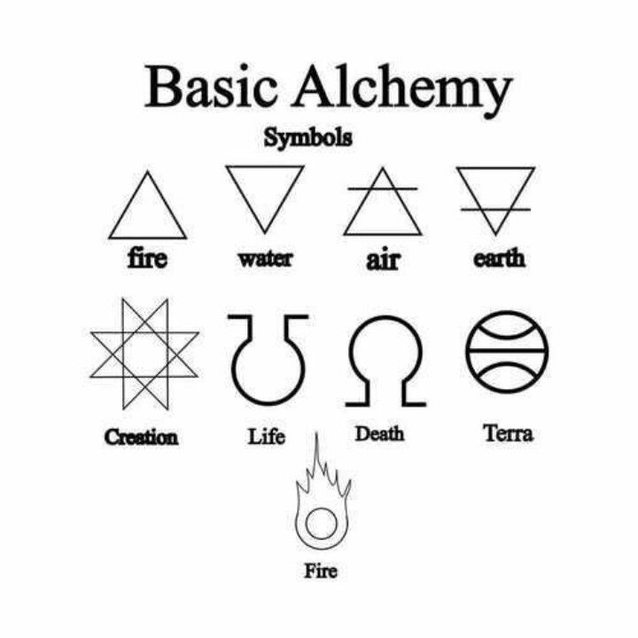 basic alchemy symbols