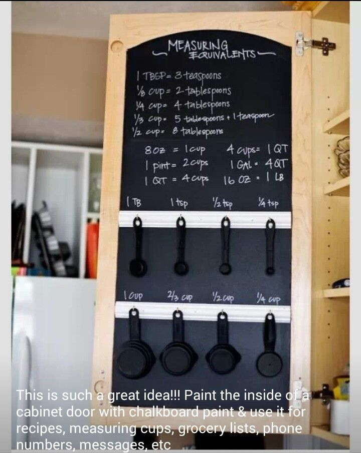 Measuring cups organization idea