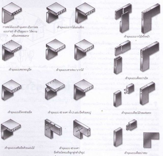 Wood Joinery Diagram
