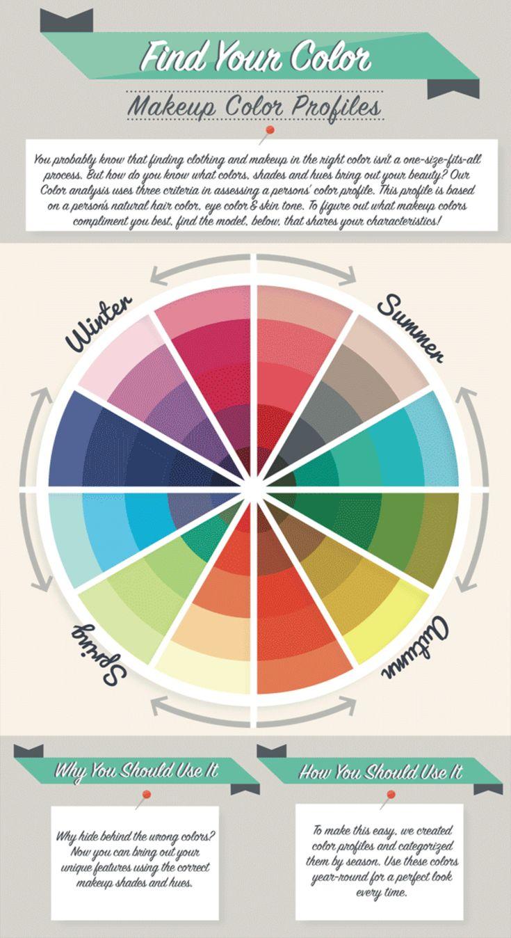 How to find your perfect makeup colors!! Tutorial DIY Makeup Color Profiles #cosmetics #makeup #frenchielum