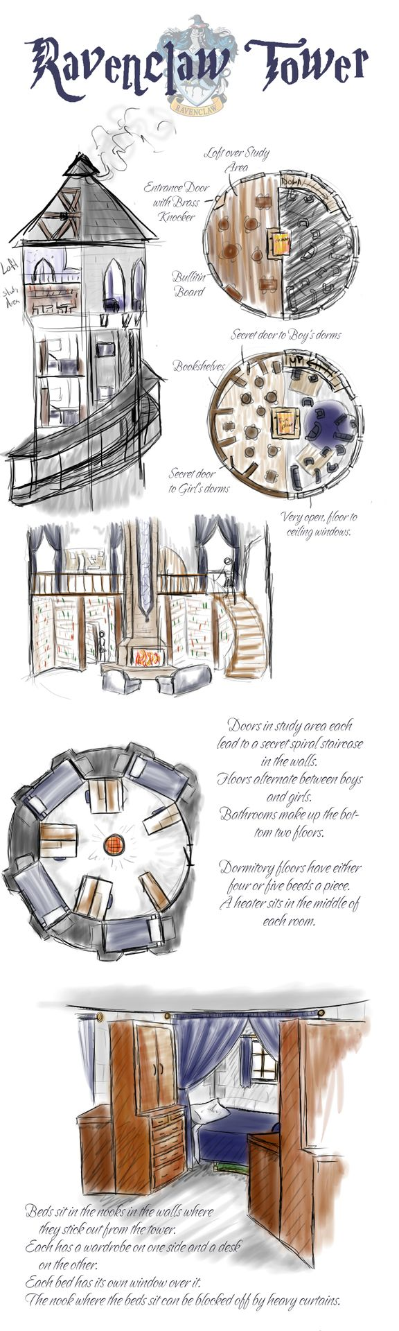 Yes!..Exactly how I envisioned it too. <3's so much #Nerd #Ravenclaw #Dorms #FanArt