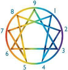 Simbolo eneagrama