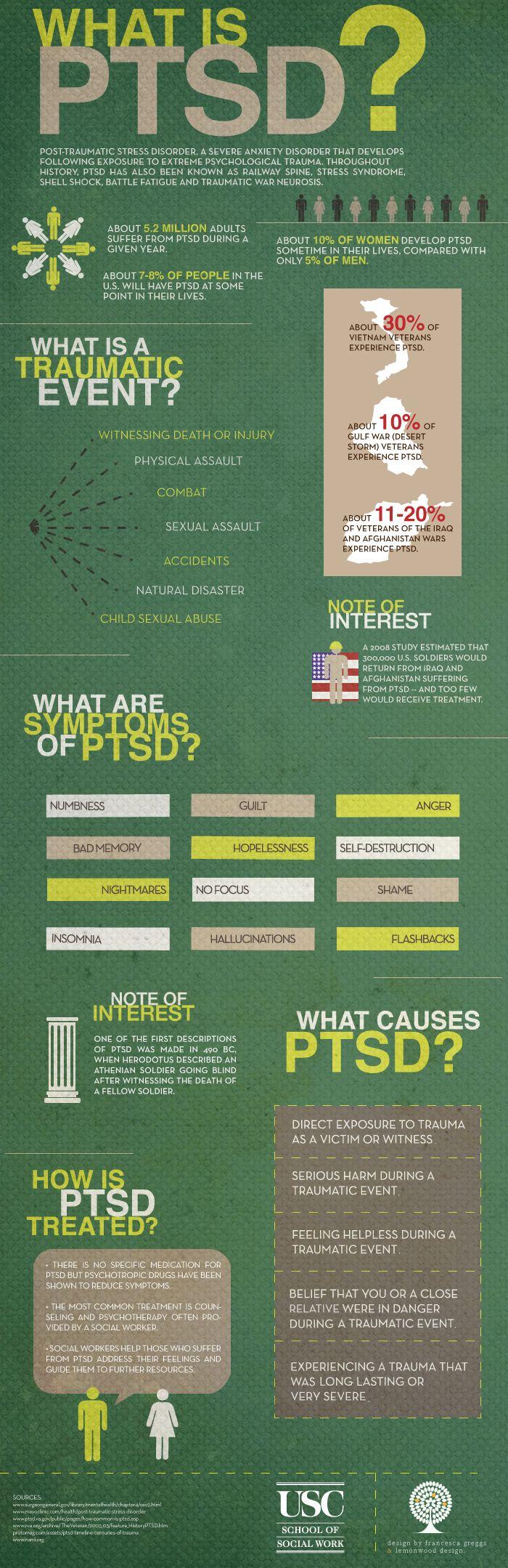 Post Traumatic Stress Disorder  -- PTSD Awareness
