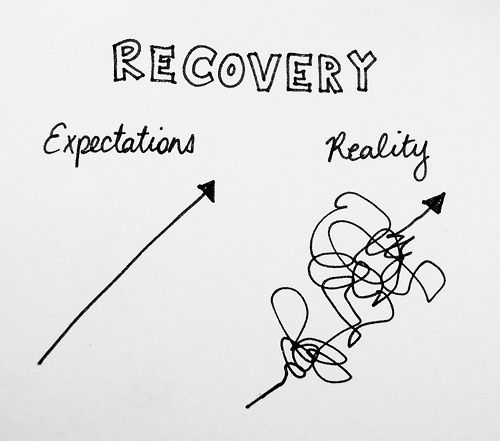 This is for any recovery... a bad relationship, abuse, violence, eating disorders, etc. Recovery is never easy, but we hope and pray that in the end, we get there, and its worth it in the end.