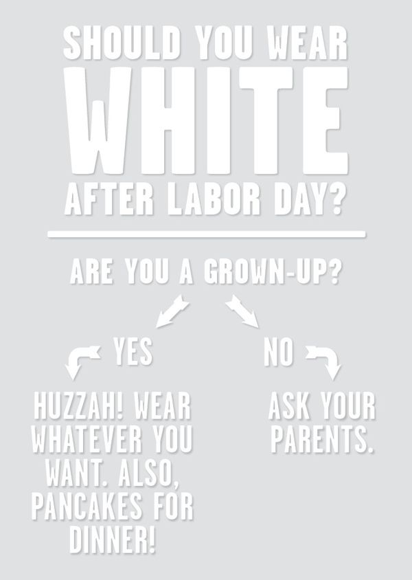 Do you find yourself asking WWJOD (What Would Jackie Onassis Do) when getting dressed this time of year? To end the style debate—here is the definitive answer on when wearing white is appropriate. Design and copy by Amy Sly for BuzzFeed
