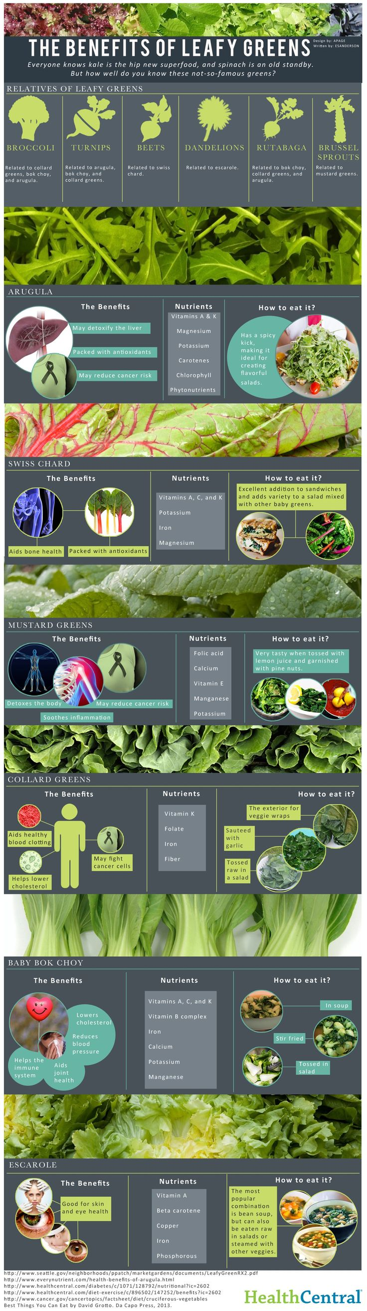 There are many health benefits behind eating nutritious leafy greens. Some of these foods may not be on your regular grocery list, but they taste great and your body will reap the benefits of these nutritious foods.