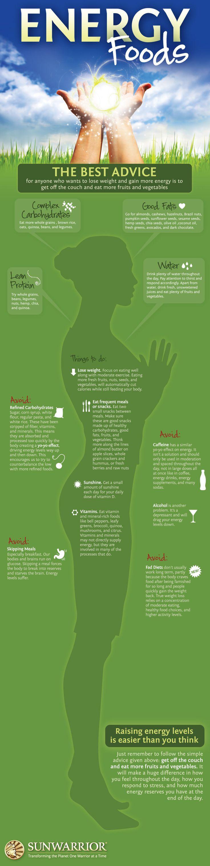 Energy #Foods #Infographic