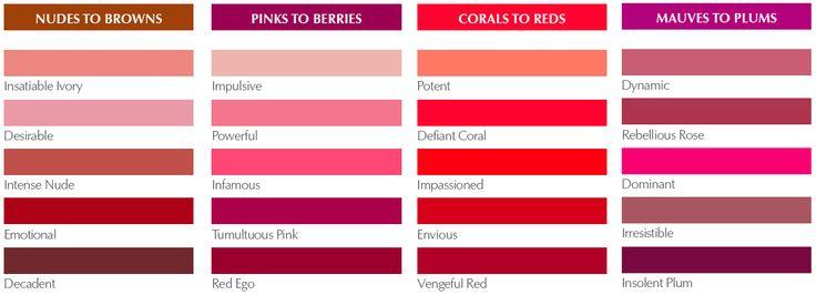 Estee Lauder Pure Color Envy Sculpting Lipstick colour chart