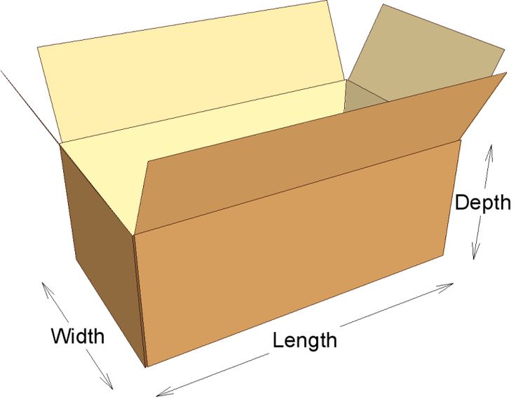 How to measure a shipping box anatomy of a display