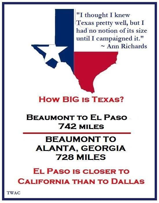How BIG is Texas?