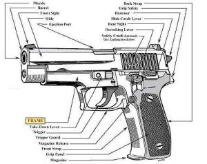 Diagram of a handgun | Guns And Their Nuts and Bolts