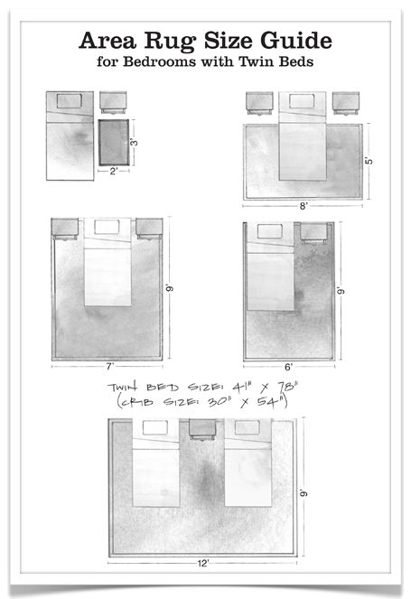 Colocación de alfombras en  dormitorios. Los tamaños vienen expresados en pulgadas. #Esmadeco.