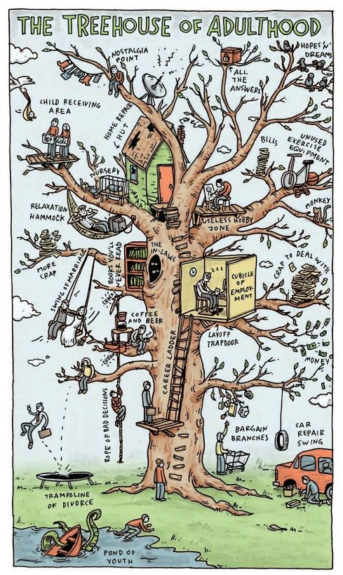 INCIDENTAL COMICS: The Treehouse of Adulthood