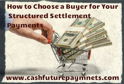 Image Result For Sell Structured Settlement Payments