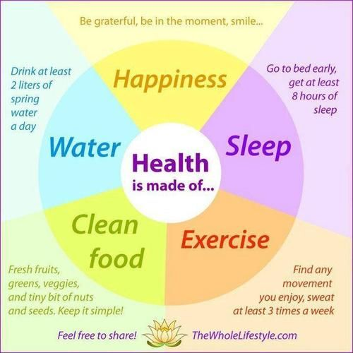 Health is made of..