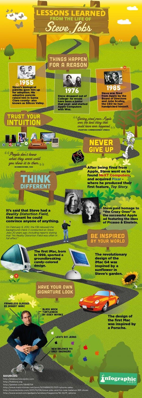 Lessons Learned From The Life of Steve Jobs
