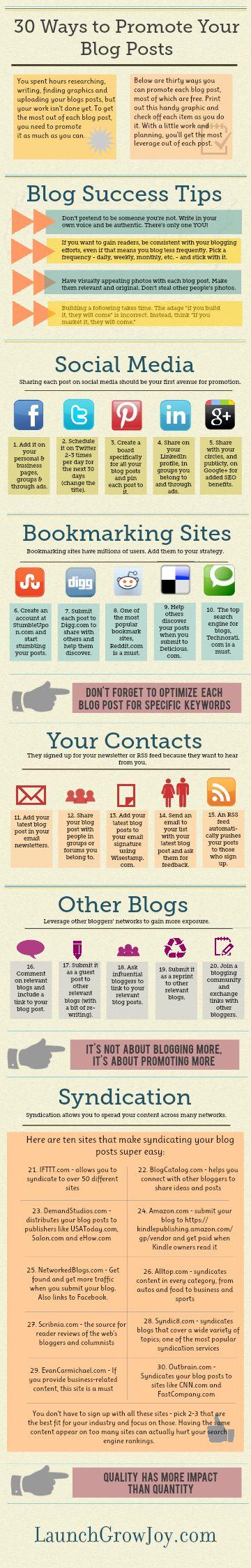 5 consigli di gestione per il Blog della struttura alberghiera