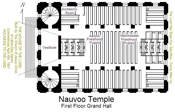 Indian Temple Architecture Pdf  tourism in kolkata best