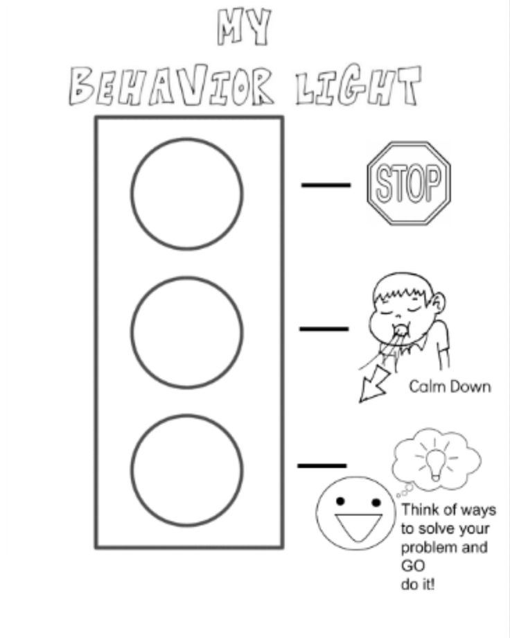behavior i created