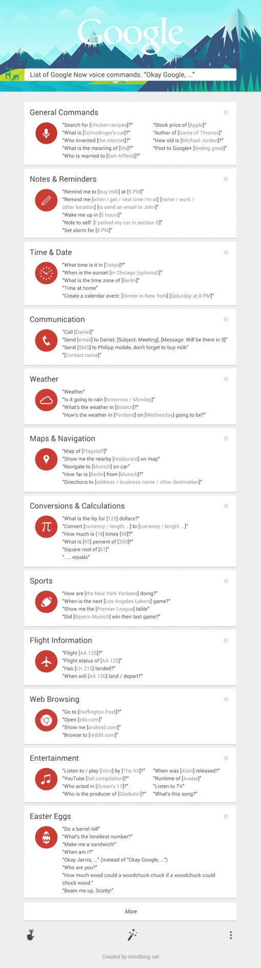 Commandes de Google