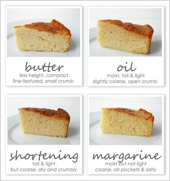 Baking Science: Which fat makes the best cake? Good to know.