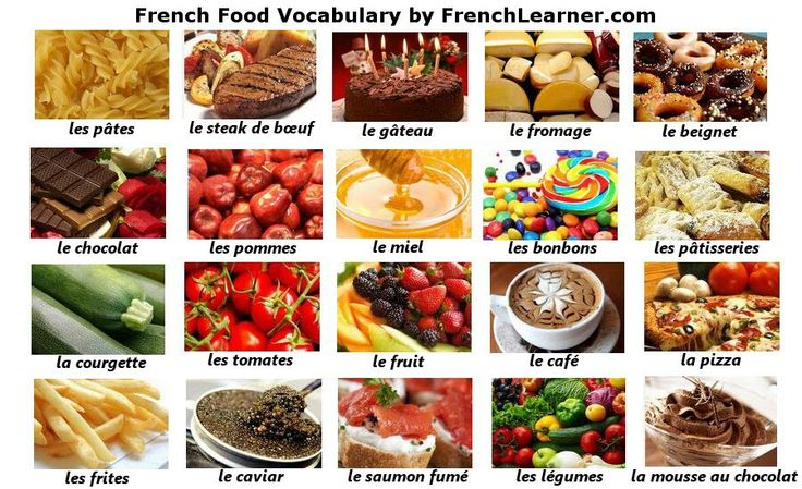 French Foods List English Food