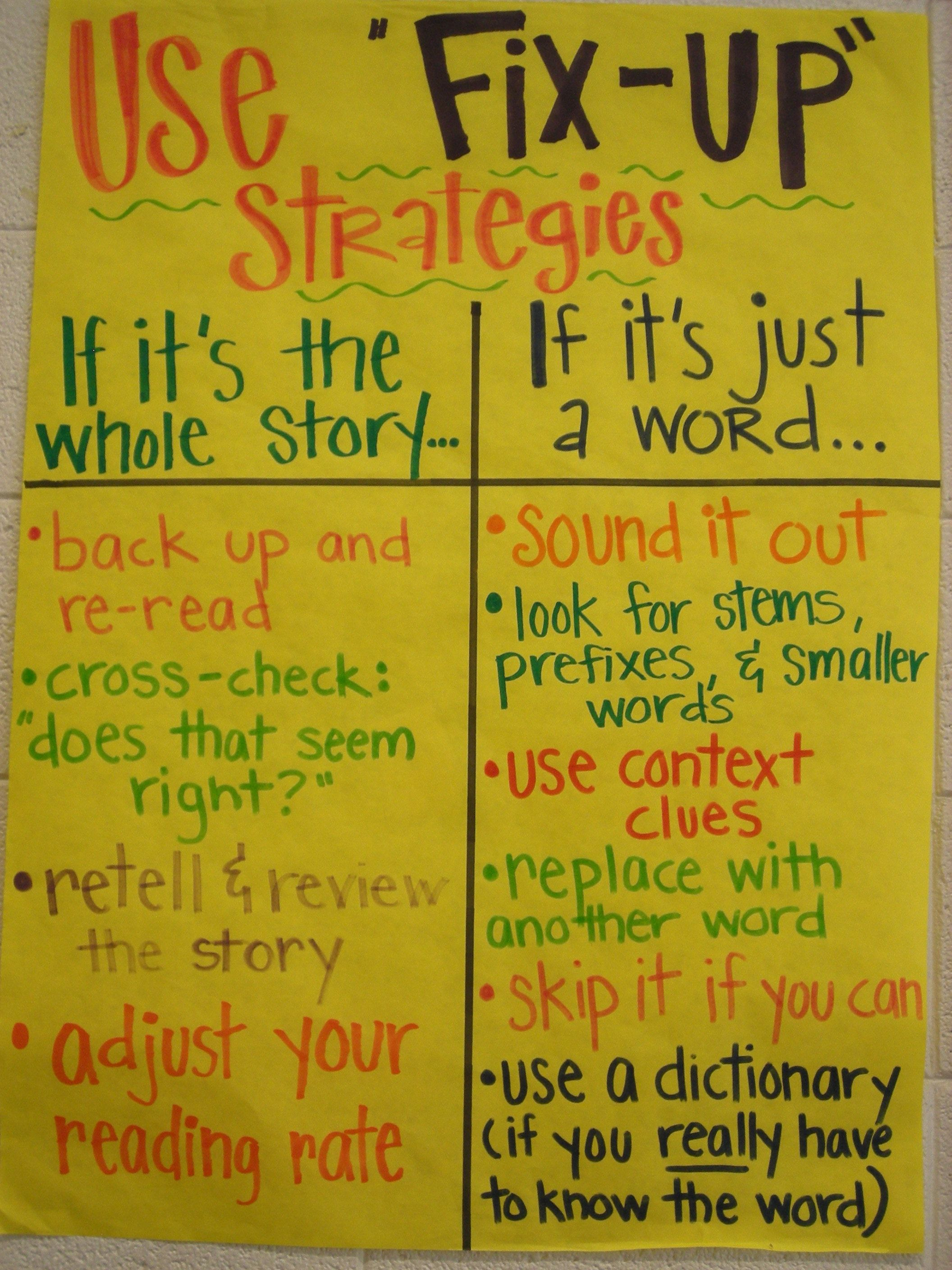 Reading Comprehension Strategies For Middle School Students