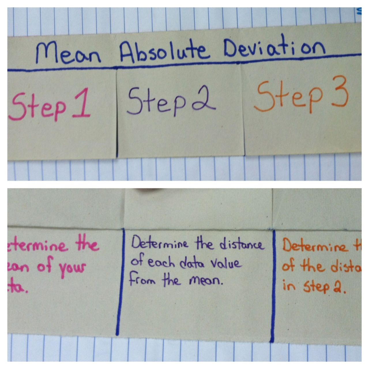 Images About Math Interactive Notebook Pages On