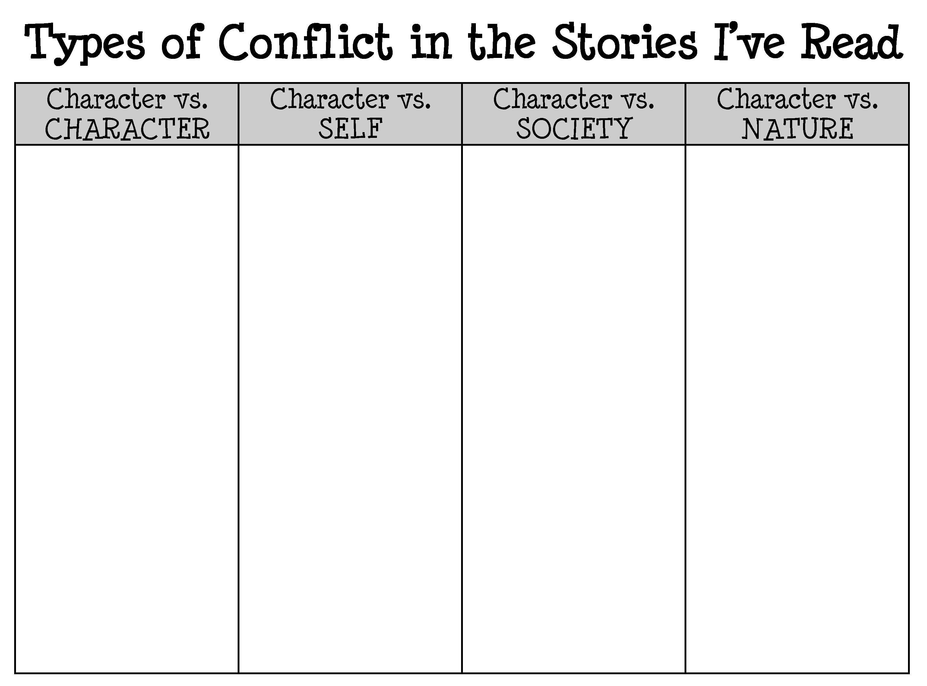 Sort Fictional Reads By Conflict