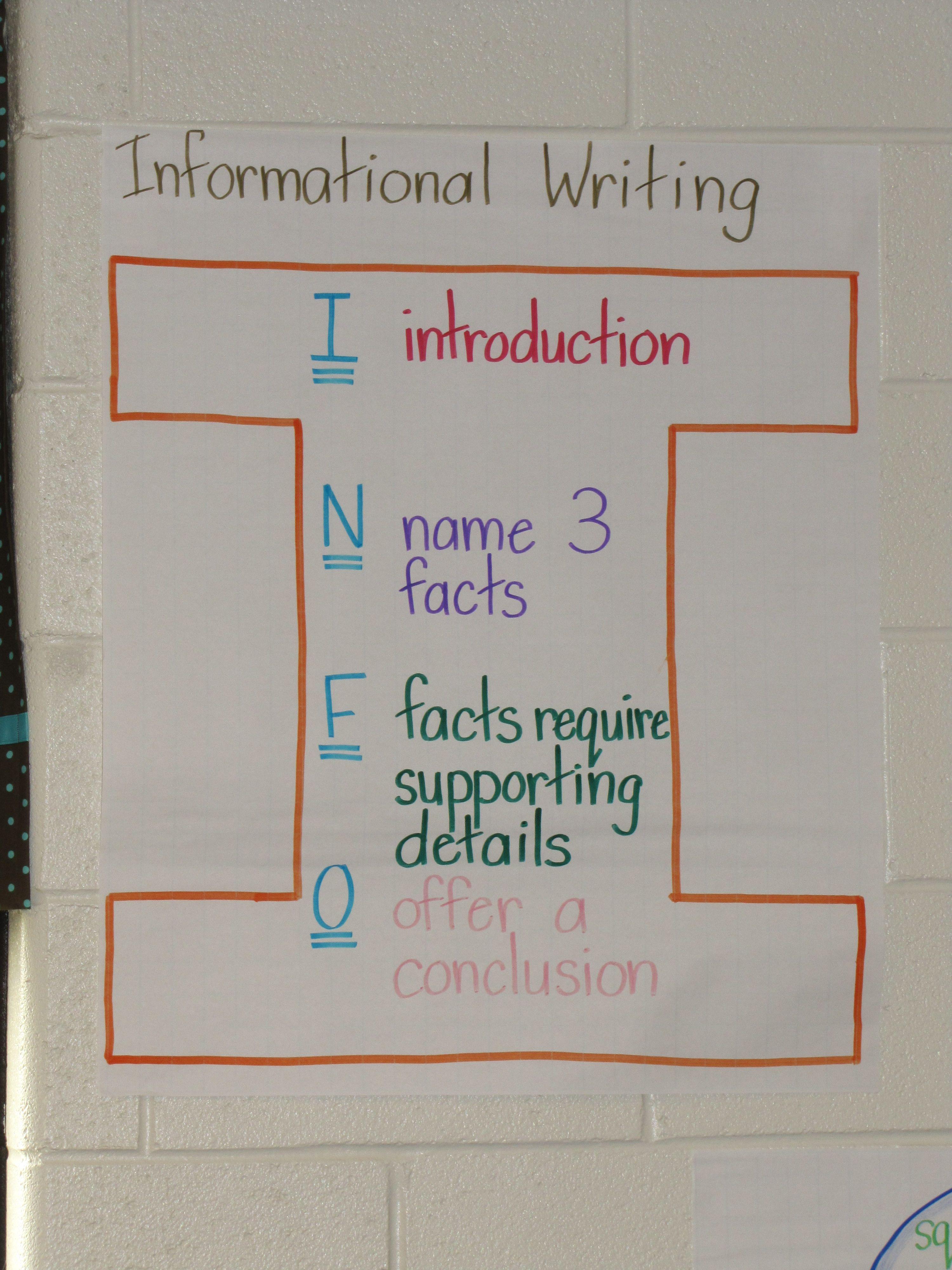 Informational Writing Anchor Chart