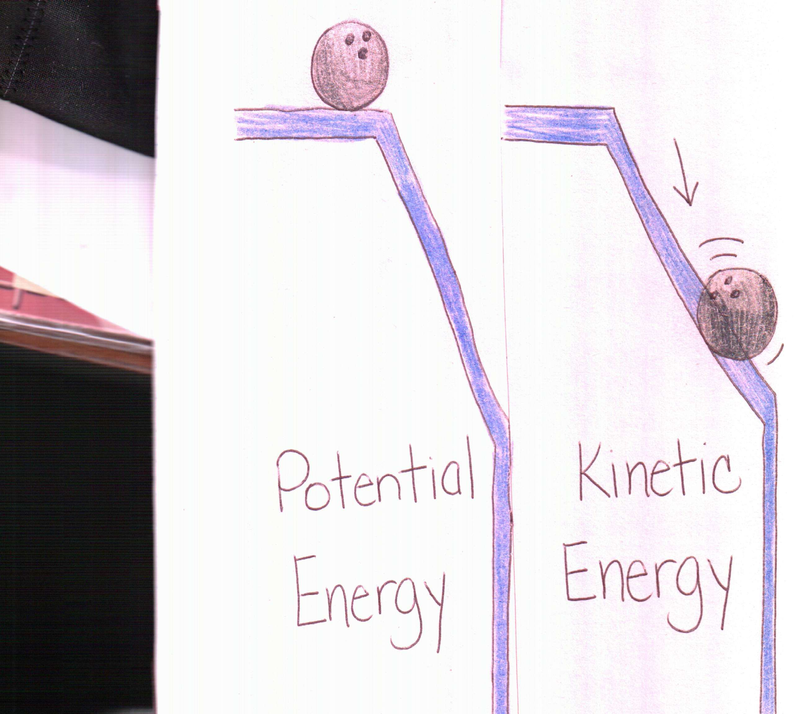 Potential Amp Kinetic Energy Foldable