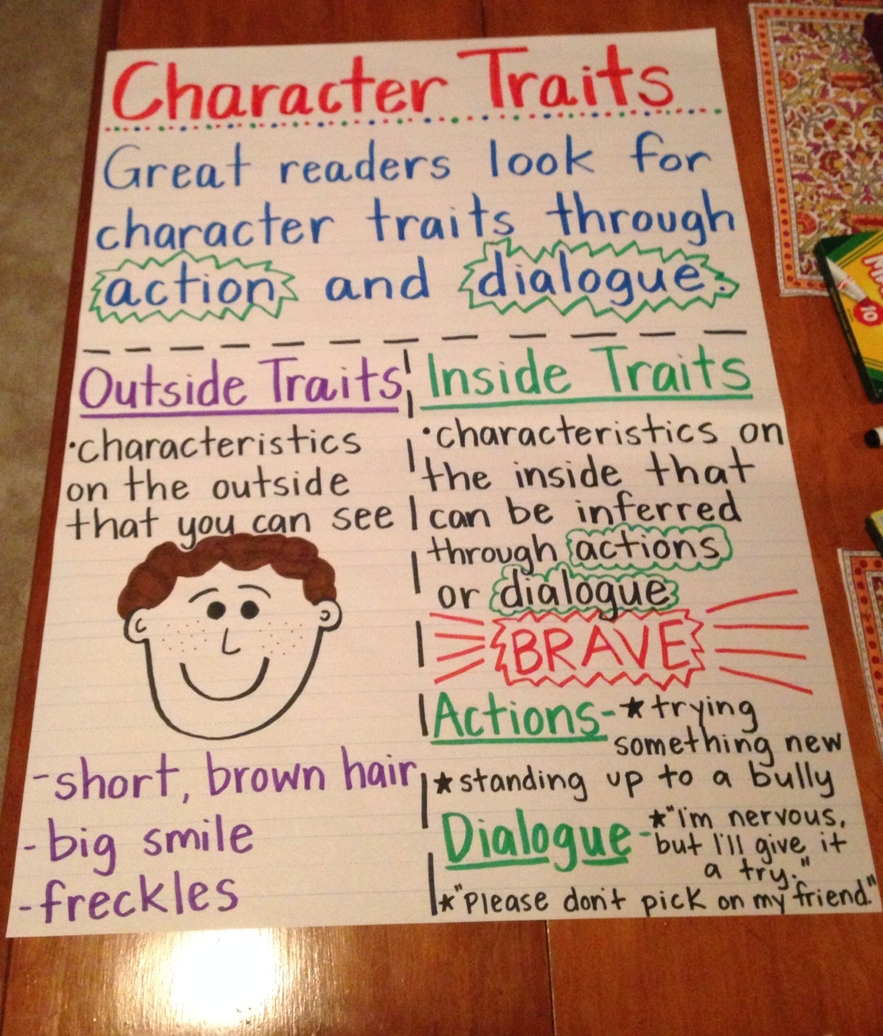 Images About Reading Anchor Charts