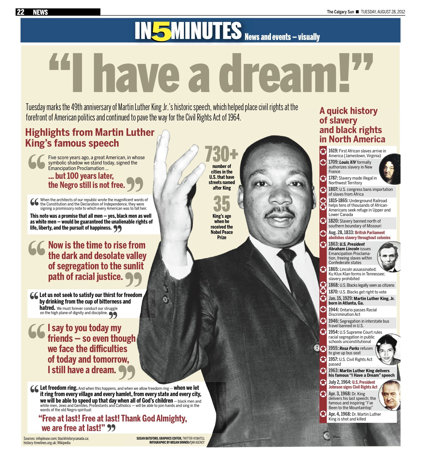 Tuesday Marks The 49th Anniversary Of Martin Luther King