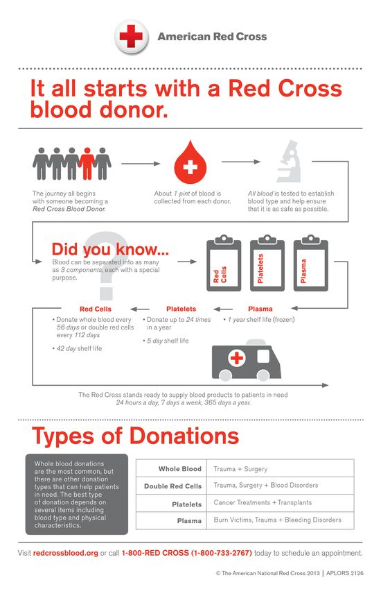It all starts with a blood donor. #giveblood