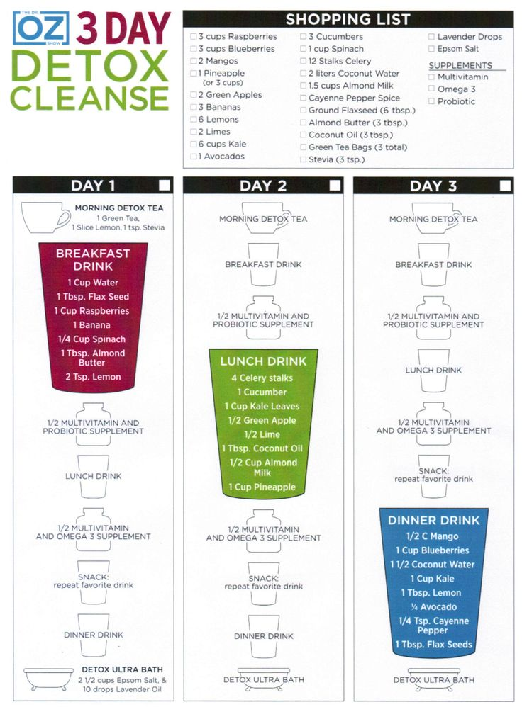 3-Day Detox Cleanse - what's good for your body is good for your soul!