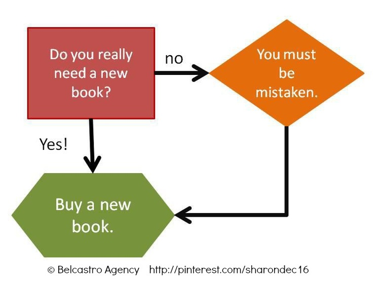 Do you need a new book?