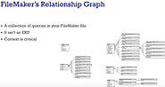 Matt Petrowsky's FileMaker Data Filtering file- FileMakerProGurus