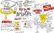 Explorations of Style | A Blog about Academic Writing