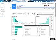 Power BI and SQL Server BI blog posts | Use Power BI to Help Manage Your SharePoint Sites - Microsoft Partner Network