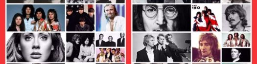 Headline for The 76 Greatest British Artists Since 1964 - An American's Perspective!