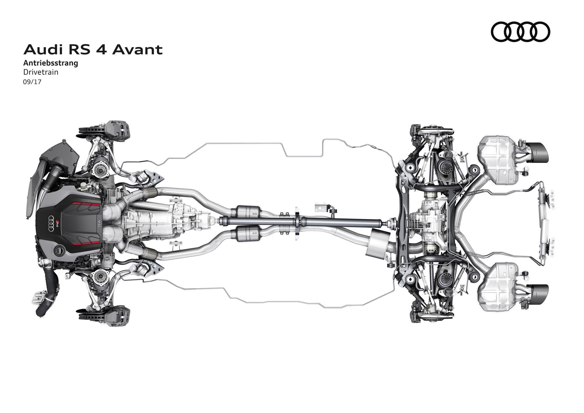 Audi Rs4 Avant Arriva La Station Sportiva Compatta