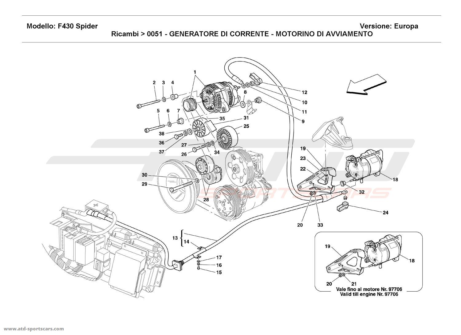 Ferrari F430 Spider Current Generator