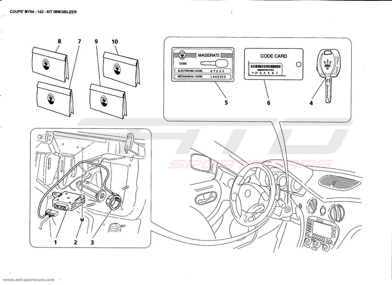 Car Stereo Dashboard