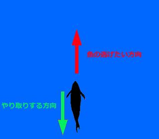 line_break_through