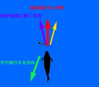 line_break_through1
