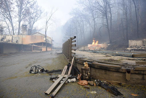 Image result for GATLINBURG NOVEMBER FIRE