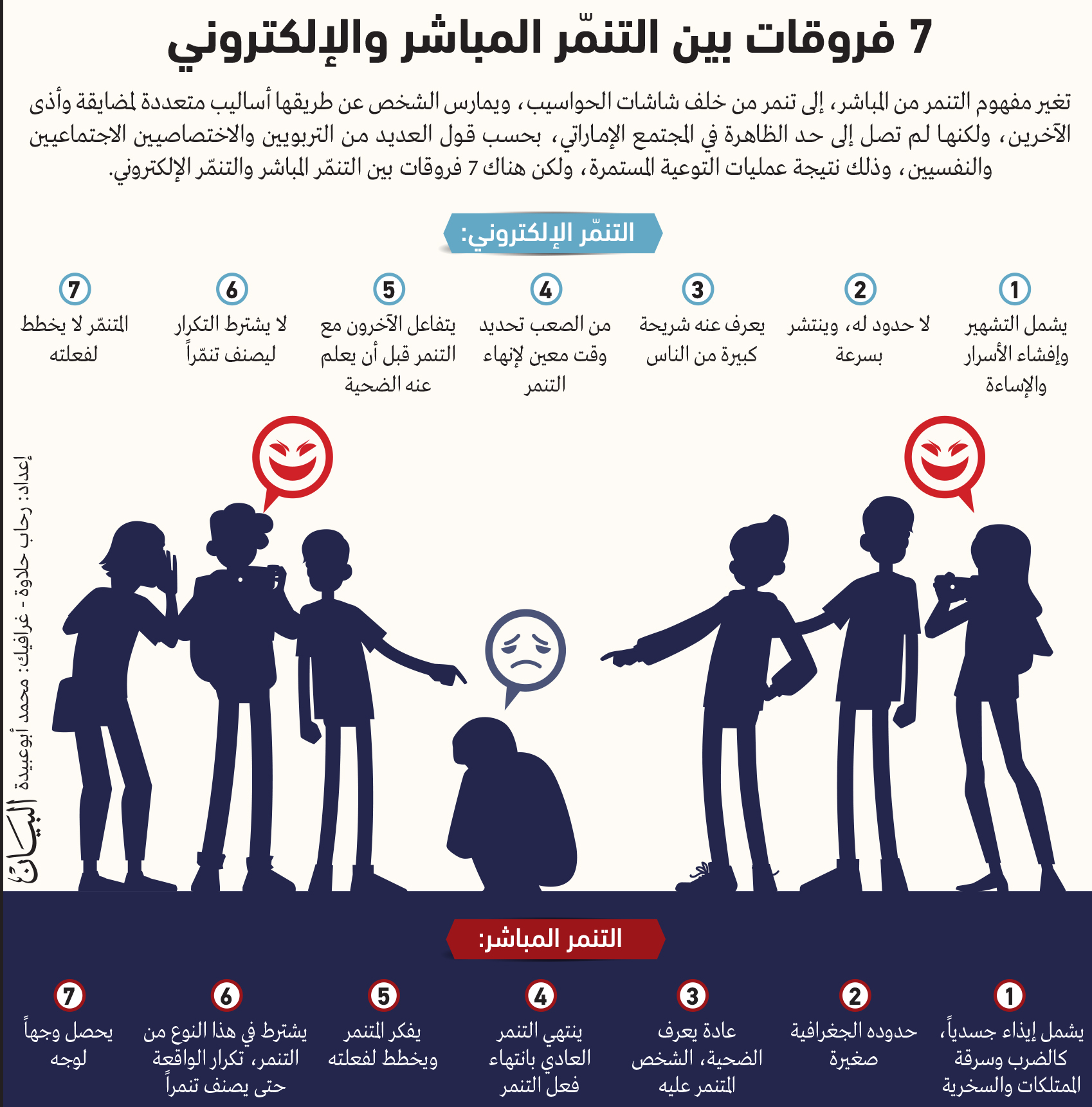 5 دوافع للتنمر الإلكتروني بين الطلبة عبر الإمارات أخبار وتقارير البيان